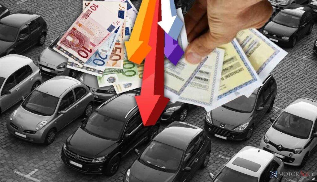 RC auto: crollo drastico dei prezzi in tutta Italia nel 2020